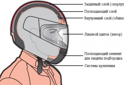 Экипировка для квадроцикла - КВАДР24